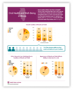 oral-health-well-being